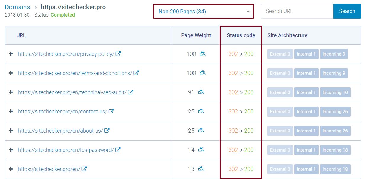 Полный анализ сайта на ошибки онлайн
