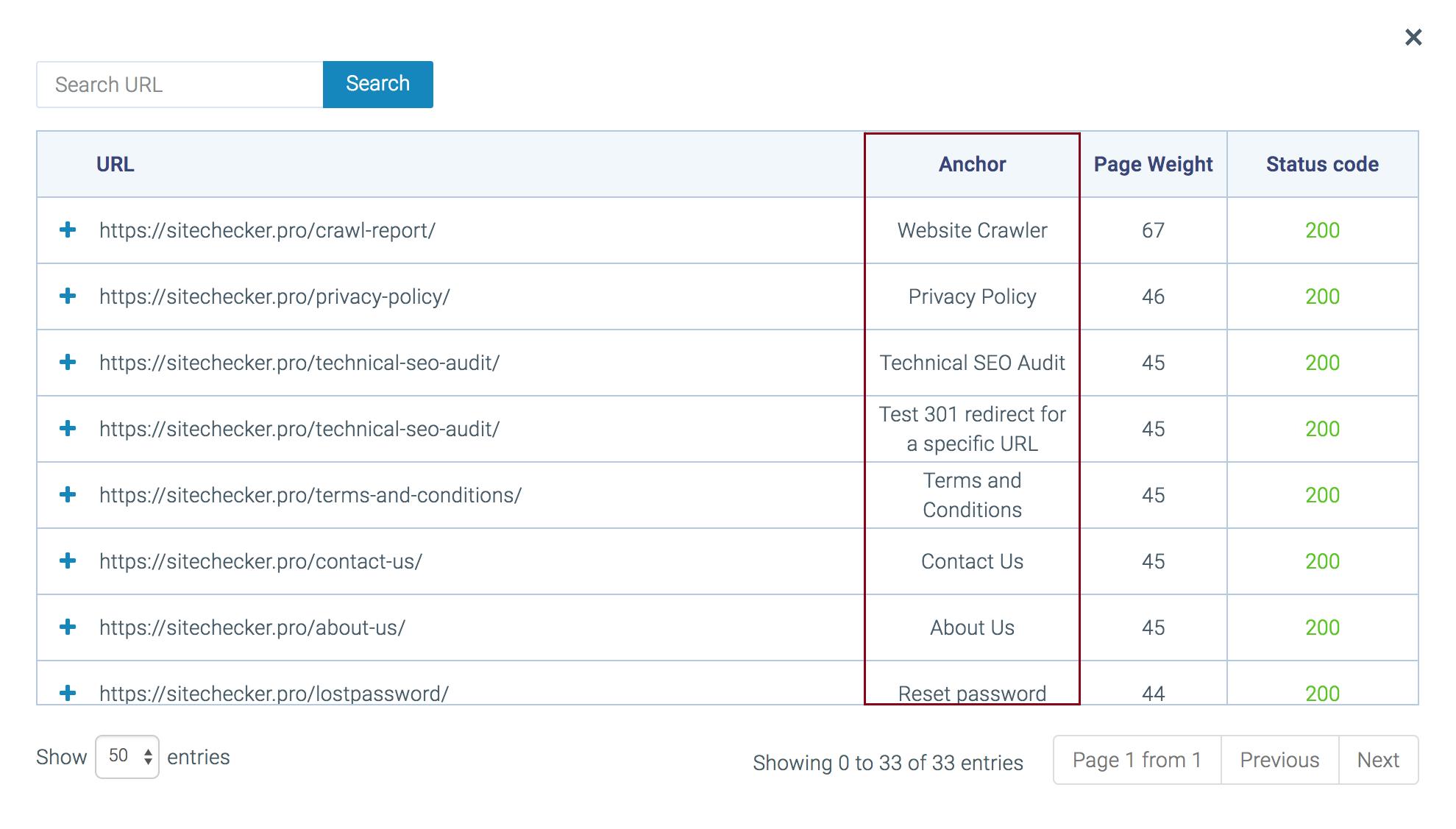 Подробный анализ сайта на уязвимости онлайн