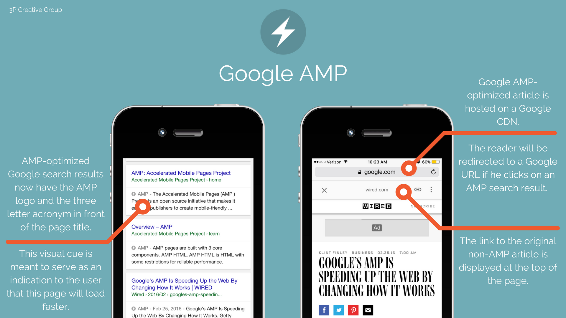 [Image: AMP-pages.png]