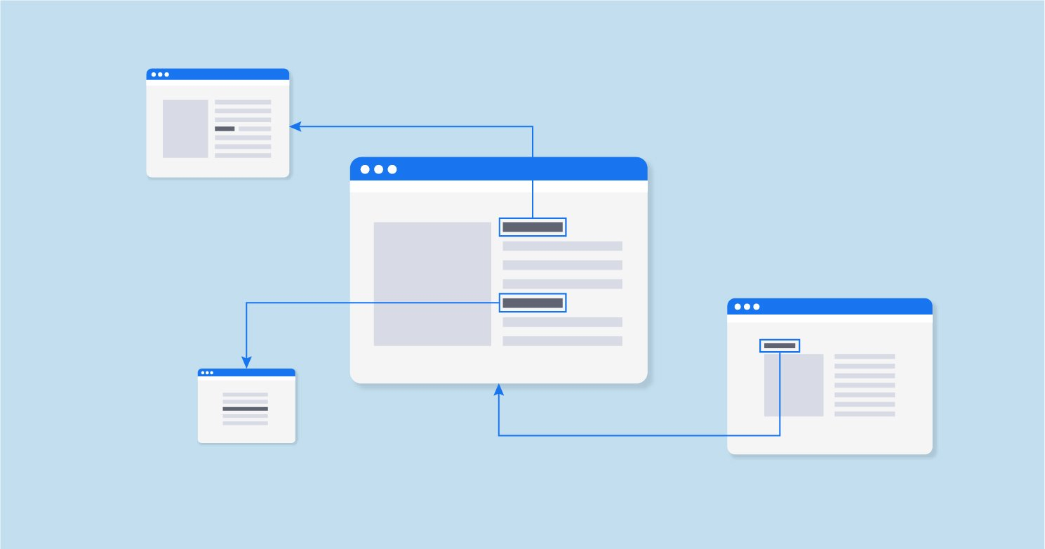 What Are External Links and How to Use Them Properly?