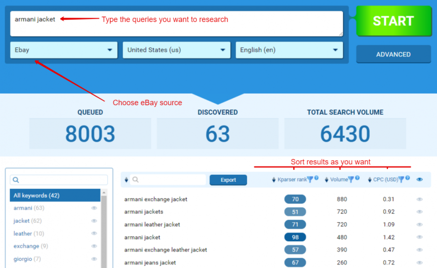 eBay Keyword Tool: Research Best eBay Keywords to Improve SEO