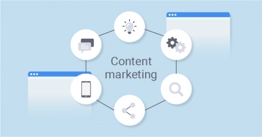 The Overview of Content Marketing Strategy and Its Impact on SEO
