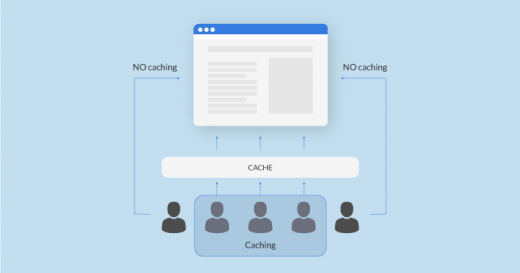 Google Cache: Practical Guide on How to View Cached Web Pages
