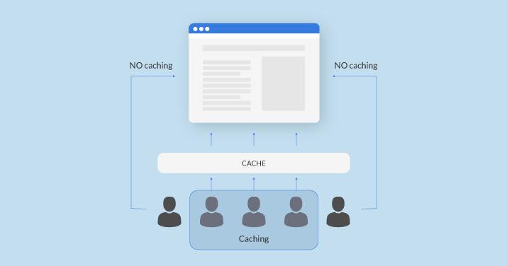 Google Cache : Guide d'utilisation pratique