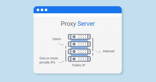 Proxy Server: What It Is and How It Works?