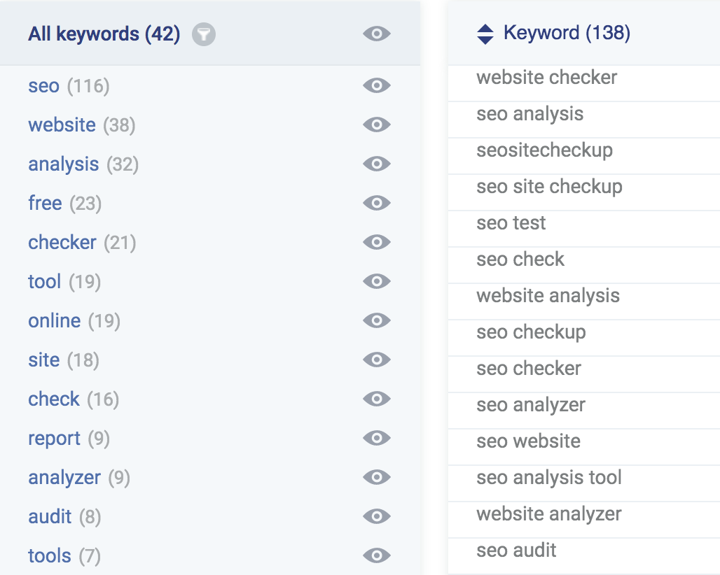 <strong>Kparser as keyword grouping tool</strong>
