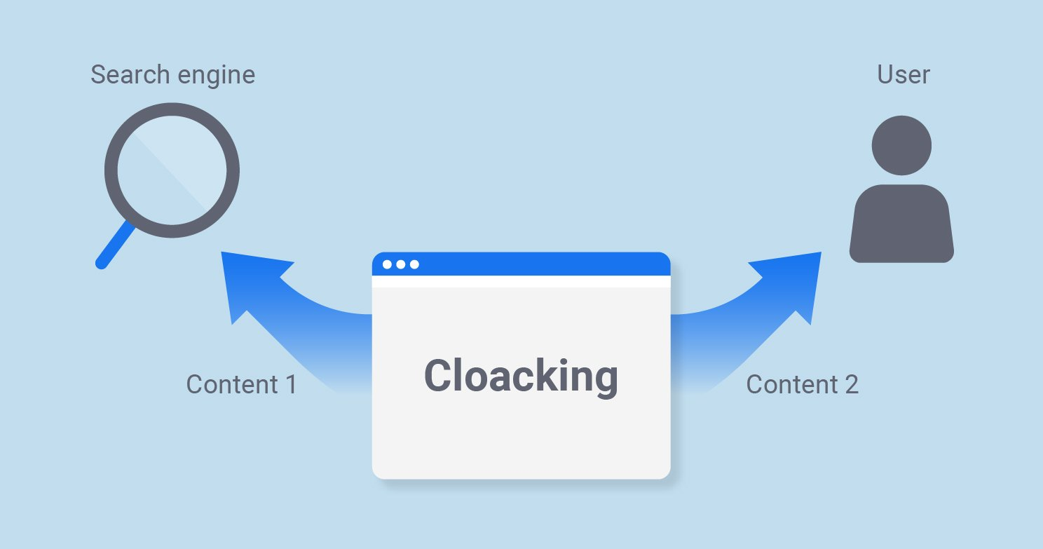 What Is Cloaking in SEO