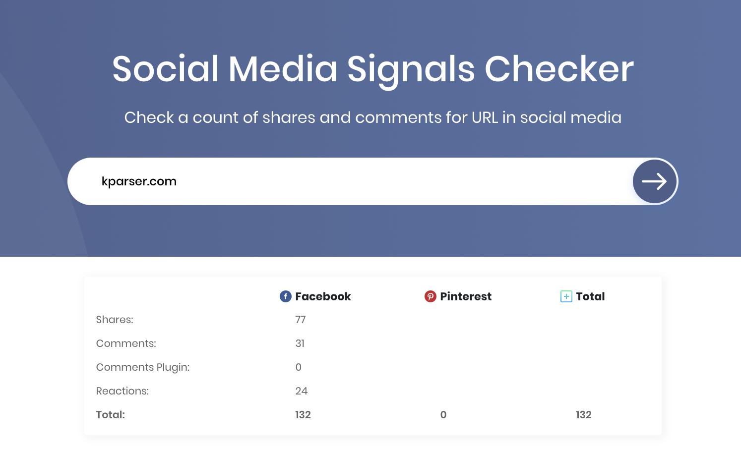 social authority checker tool