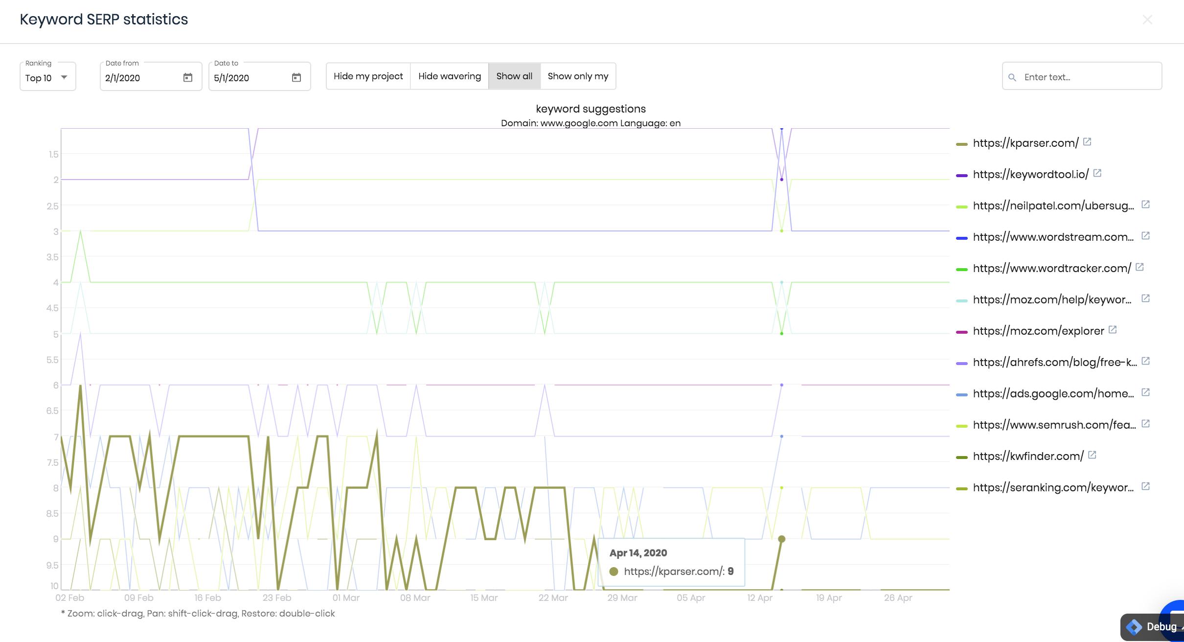 keyword serp analysis design update