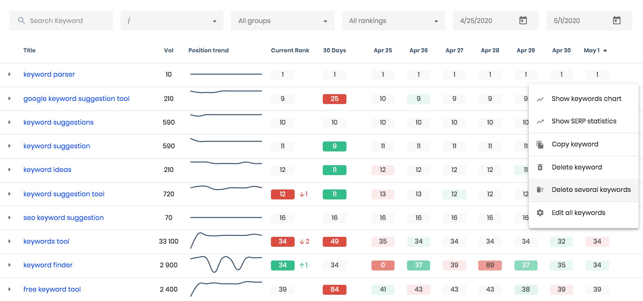 delete keywords in rank tracker