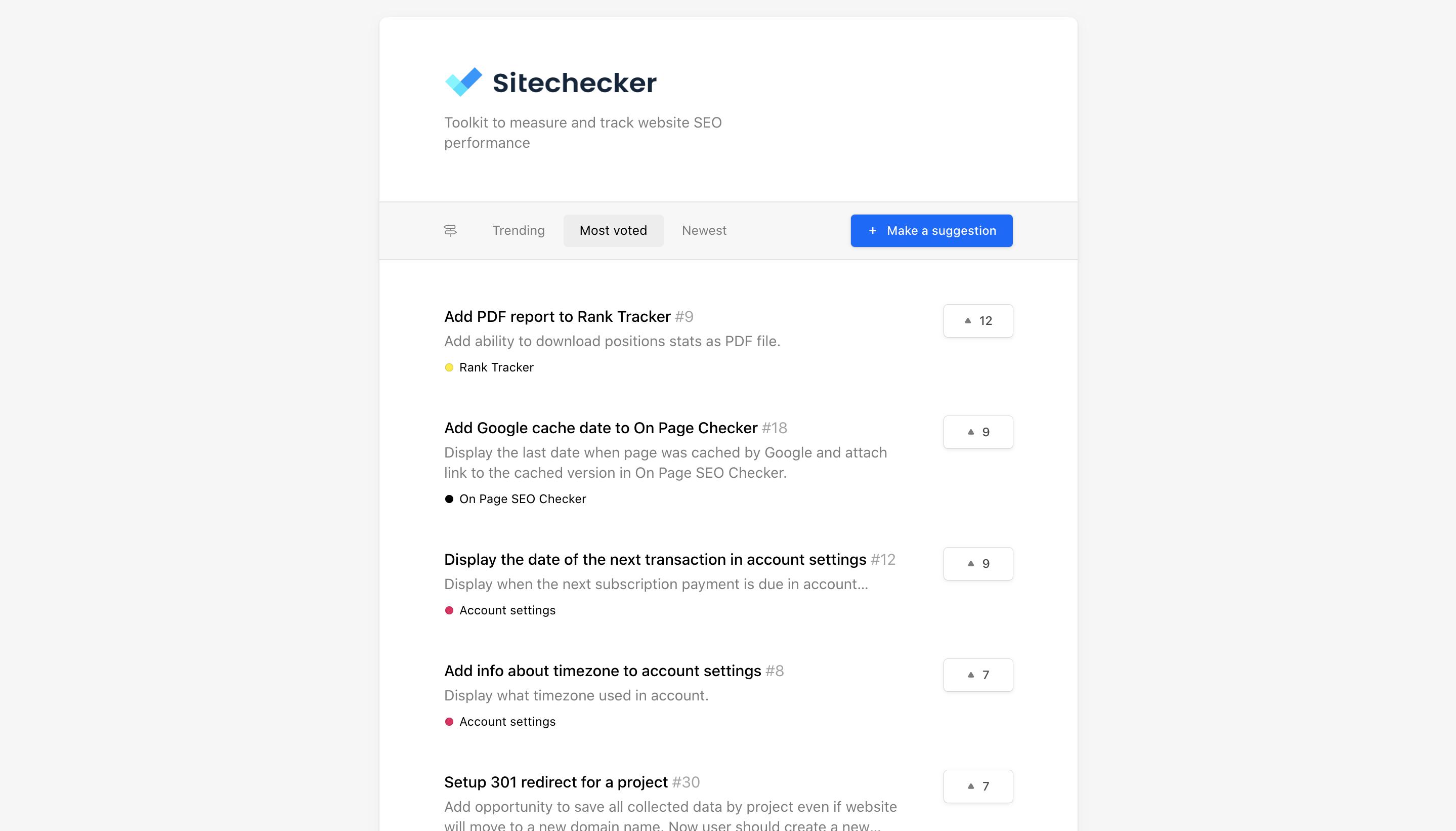 sitechecker features roadmap