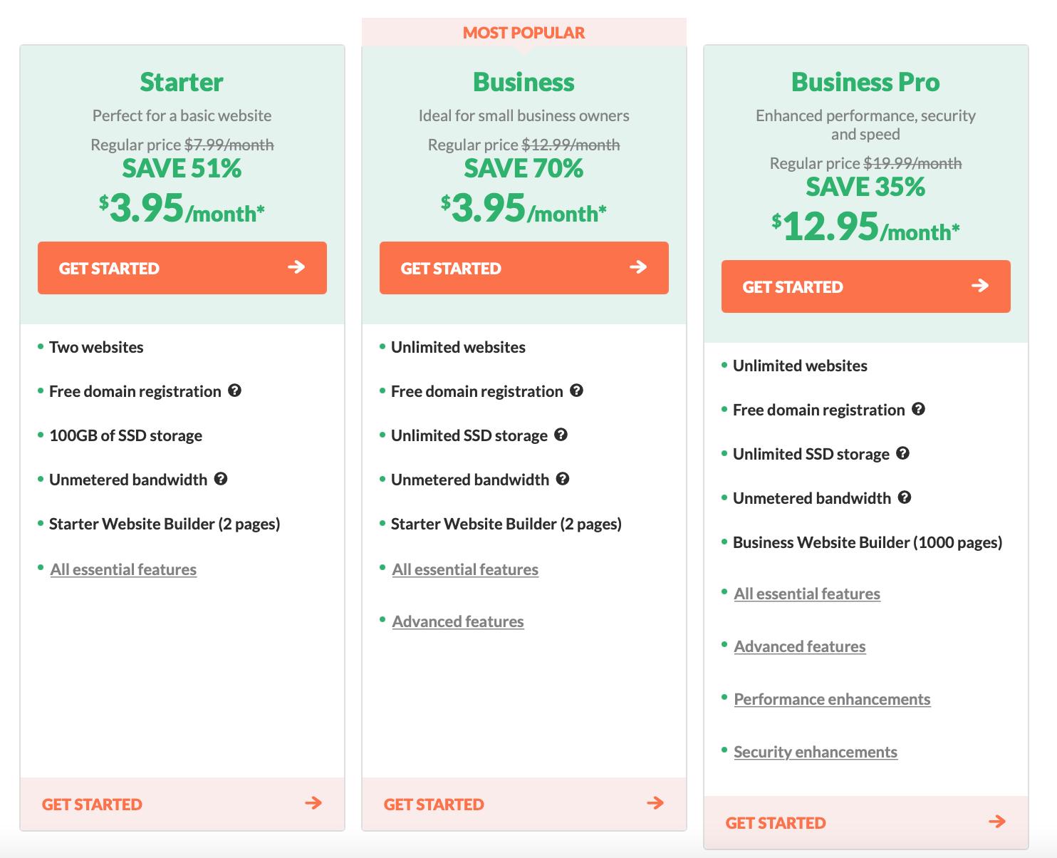 Best Startup Ghost Hosting - HostPapa