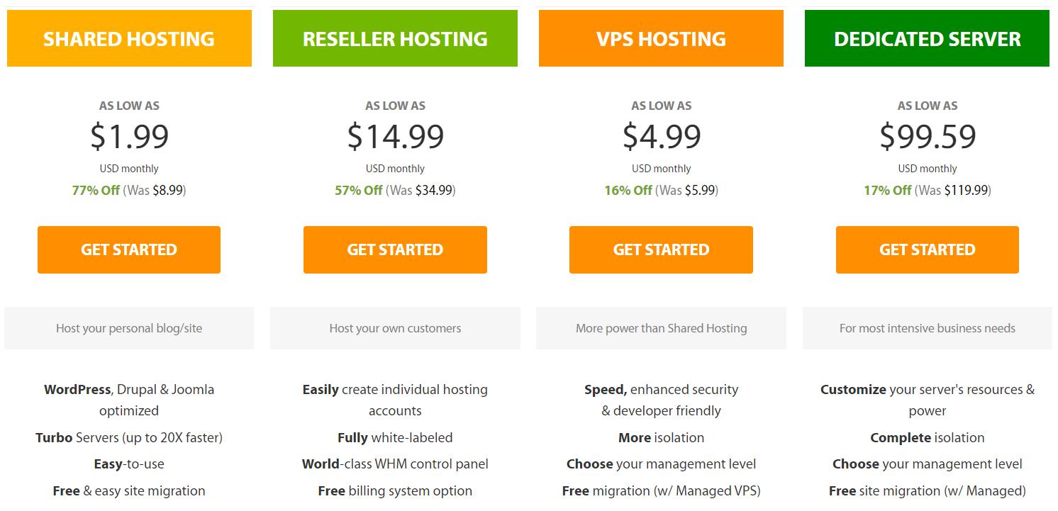 Mejor proveedor de alojamiento web - A2Hosting