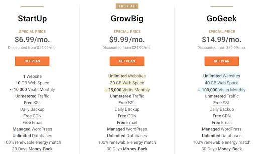El mejor proveedor de alojamiento web - SiteGround