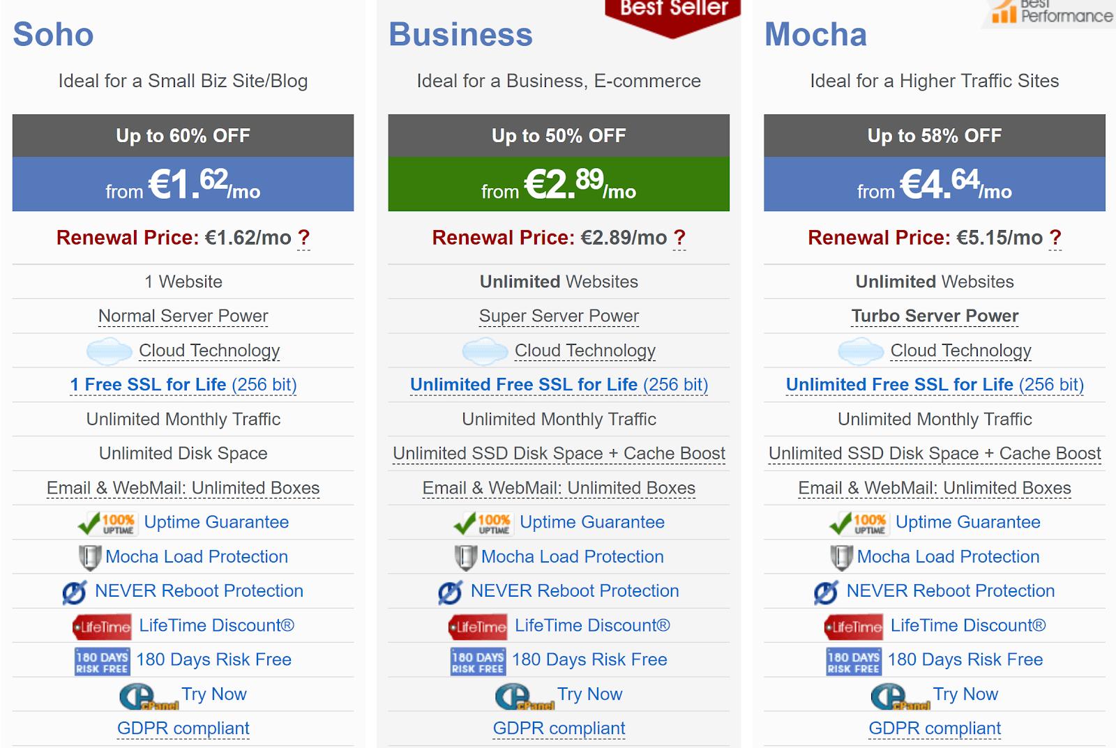 The Best Linux Shared Web Hosting - Mochahost