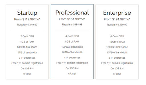 Best cheap dedicated hosting - Ipage
