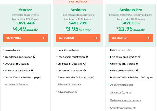 Cheap VPS hosting - Hostpapa