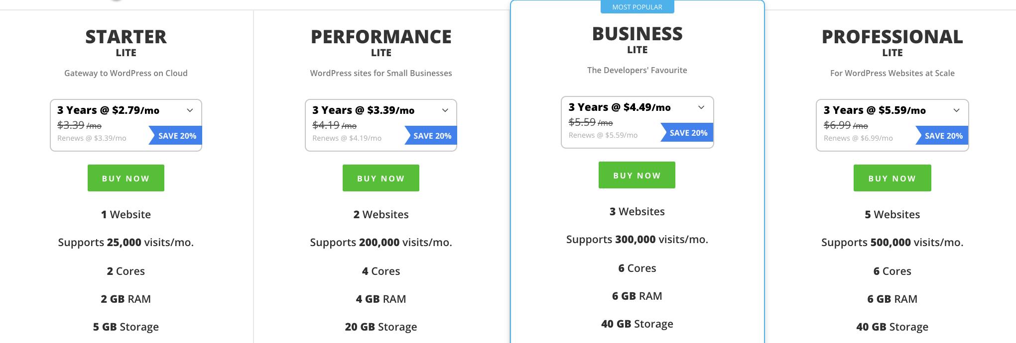 Best cheap WordPress hosting - Resellerclub