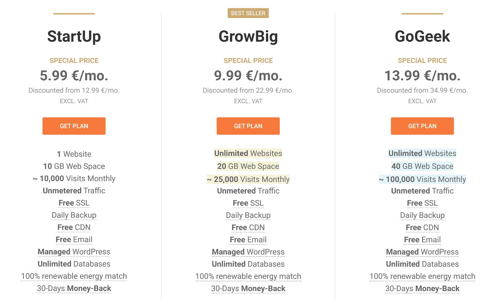 Best cheap hosting - Siteground