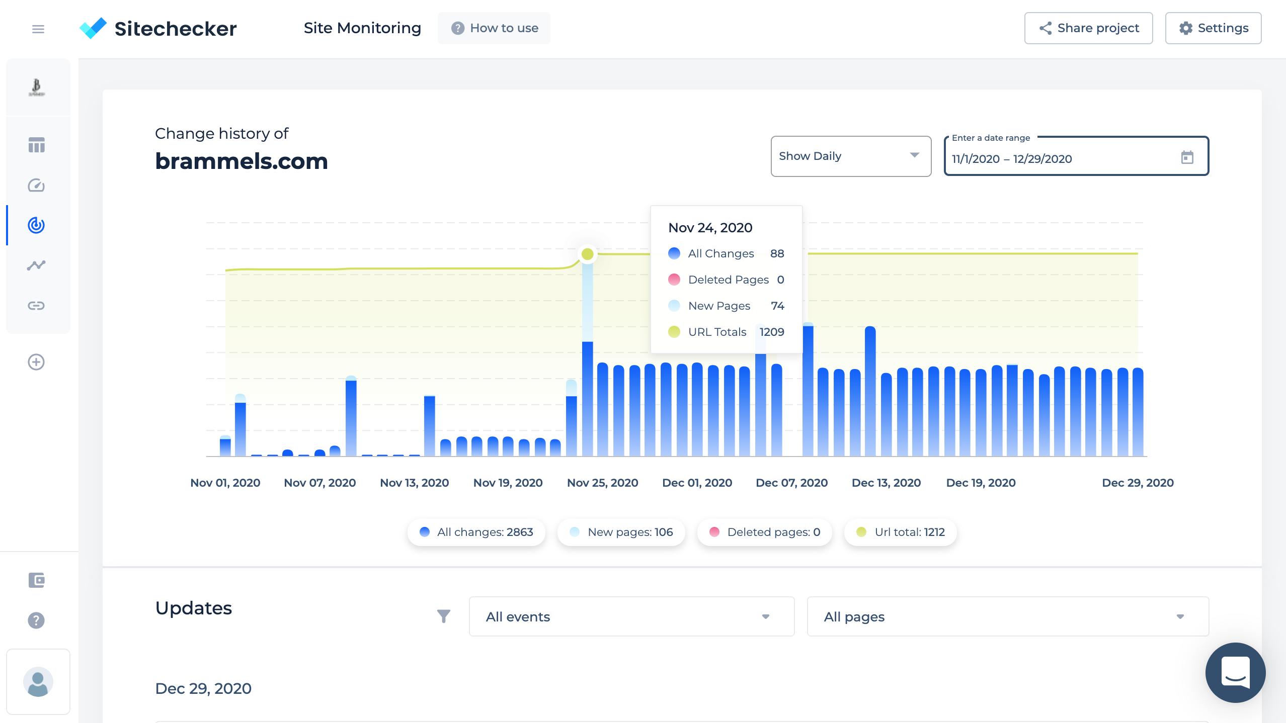 site monitoring design update