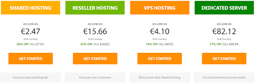 Best hosting for small business - A2 Hosting