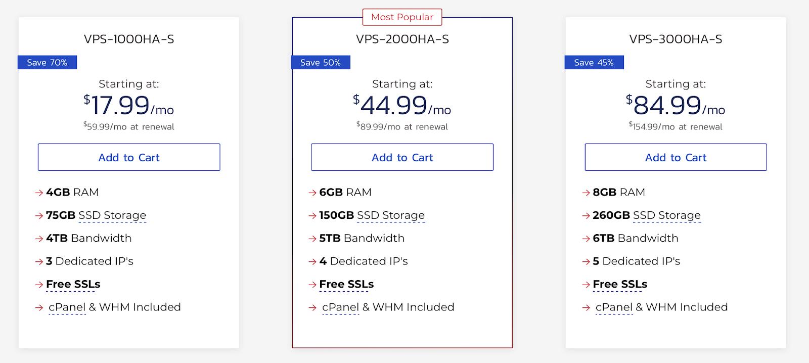 Best SSD Ghost Hosting - InMotion