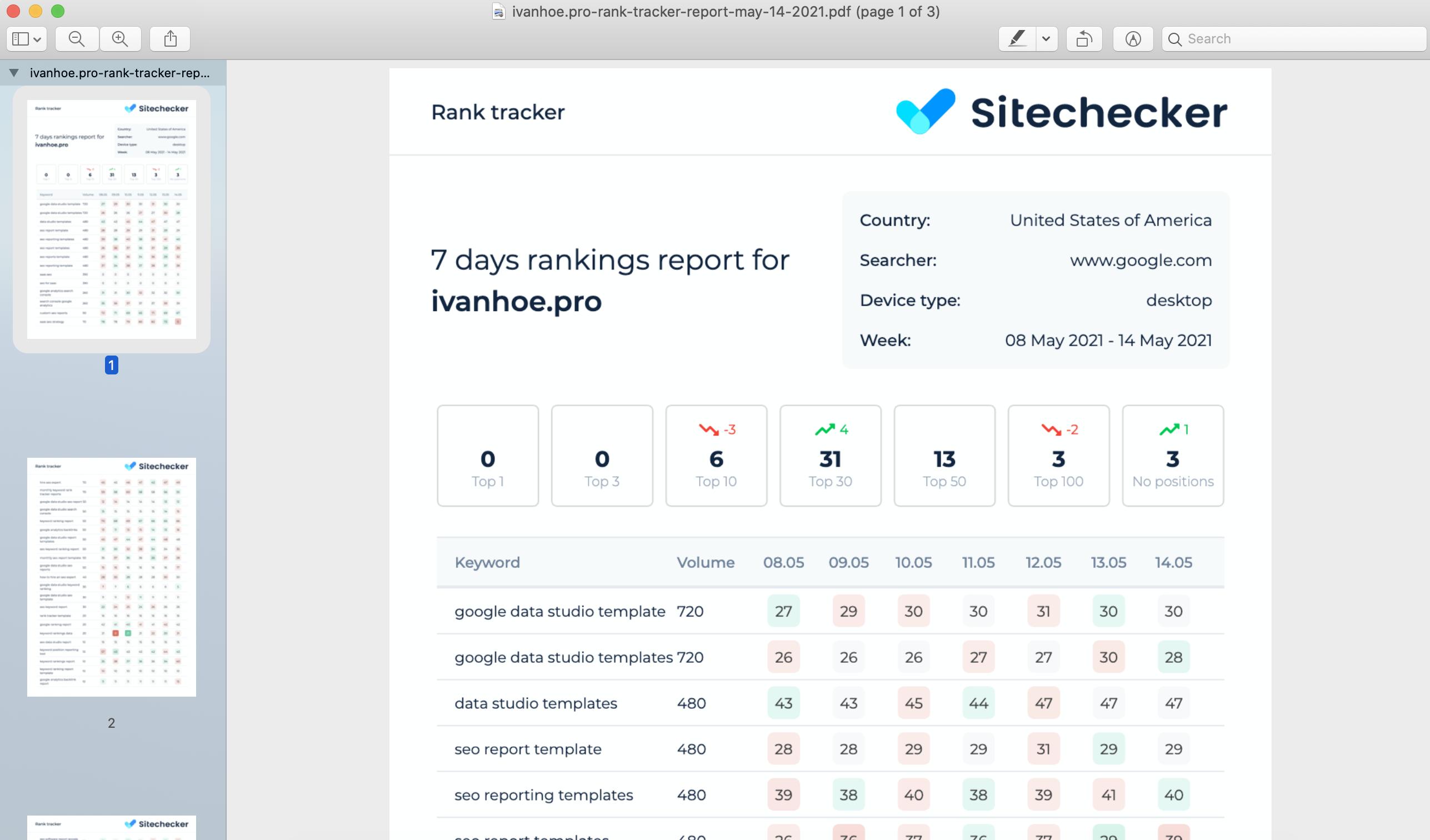 pdf report rank tracker
