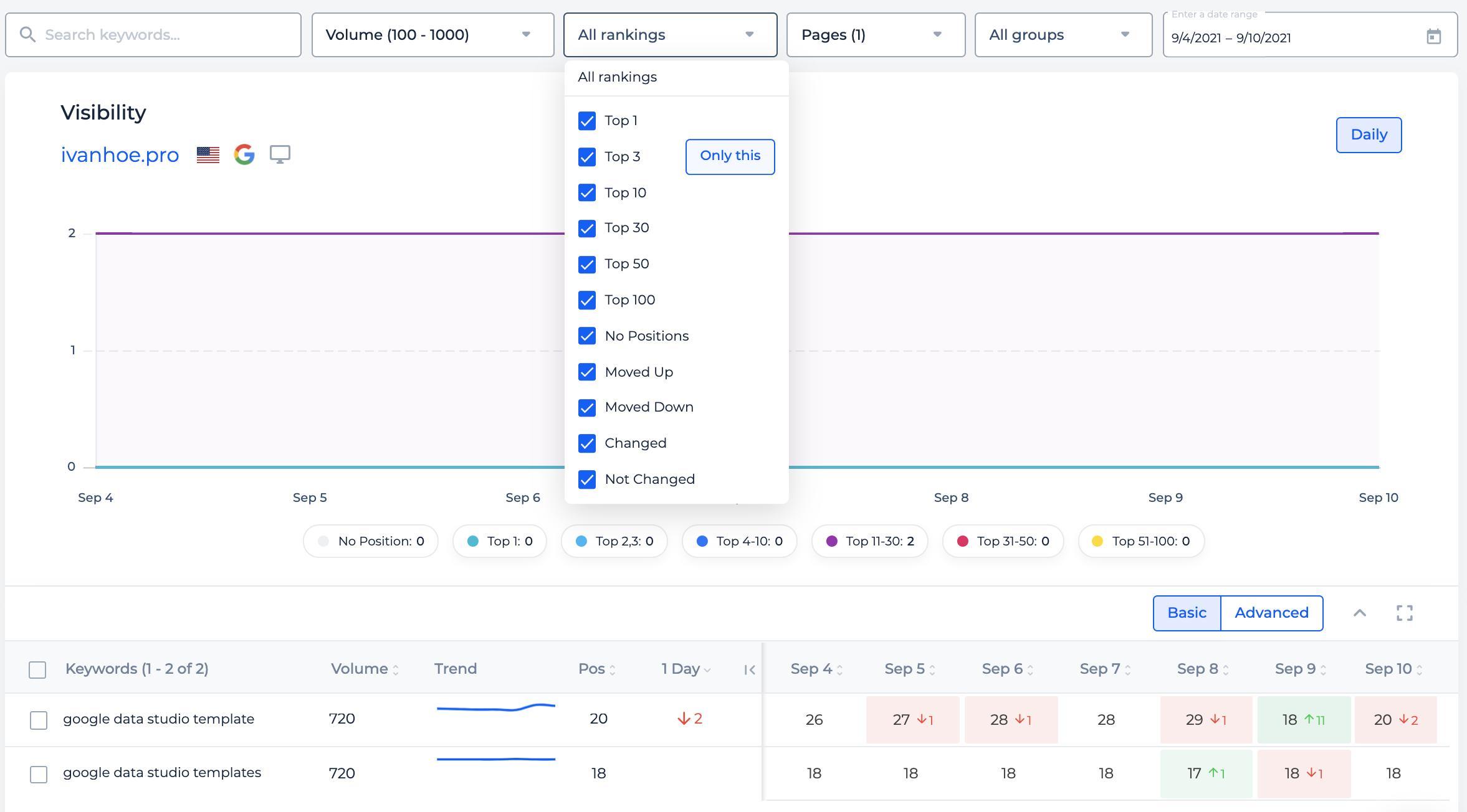 product updates september 2021 rank tracker 2